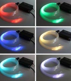 НАБОР LED RGB 2M+16W